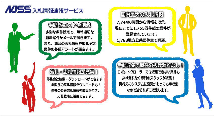 入札情報速報サ-ビスNJSS