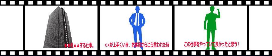 採用PR動画イメージ